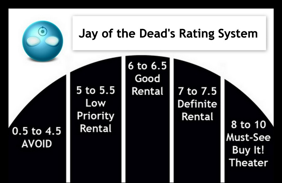 Jay's Rating System